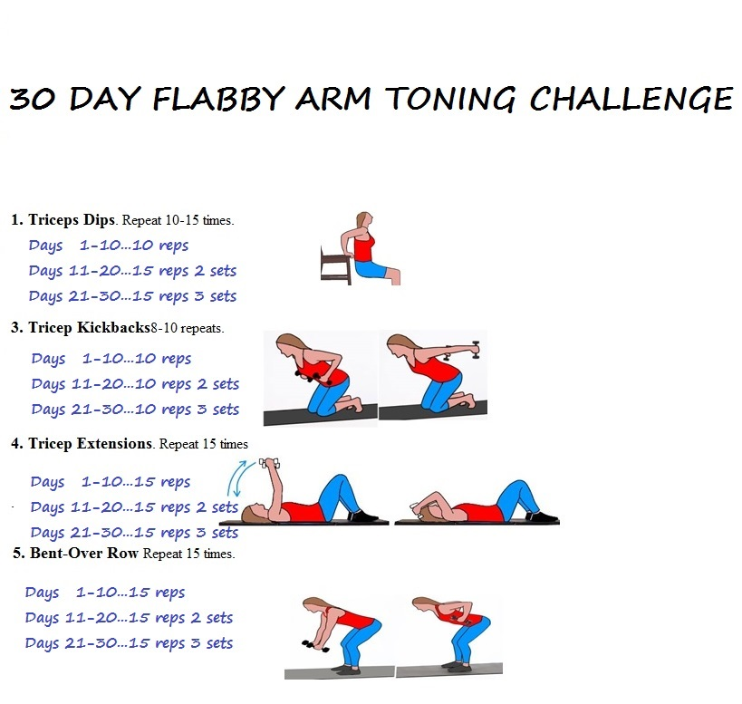 30 Day Flabby Arm Toning Challenge-Started 8/19 - Finding ...
